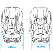 PriaFix Front Dimensions: seat 440mm | base 382mm