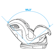 PriaFix reclined angle: 95.3 degrees