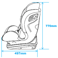 PriaFix Side Dimensions: seat edge to base 497mm | extended headrest height 770mm